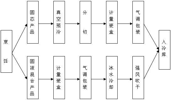 家庭标准电路图